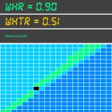 Waist-hip ratio and waist-to-height ratio calc